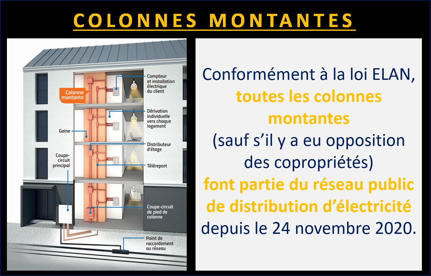 Colonnes Montantes